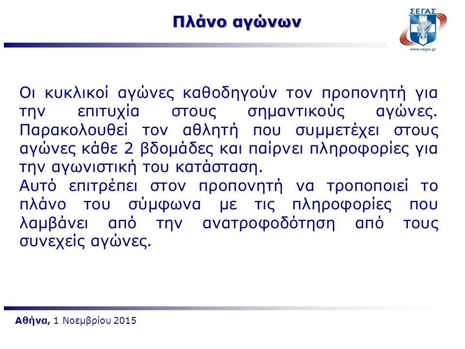 Αθήνα, 1 Νοεμβρίου 2015 Πλάνο αγώνων Οι κυκλικοί αγώνες καθοδηγούν τον προπονητή για την επιτυχία στους σημαντικούς αγώνες. Παρακολουθεί τον αθλητή πο