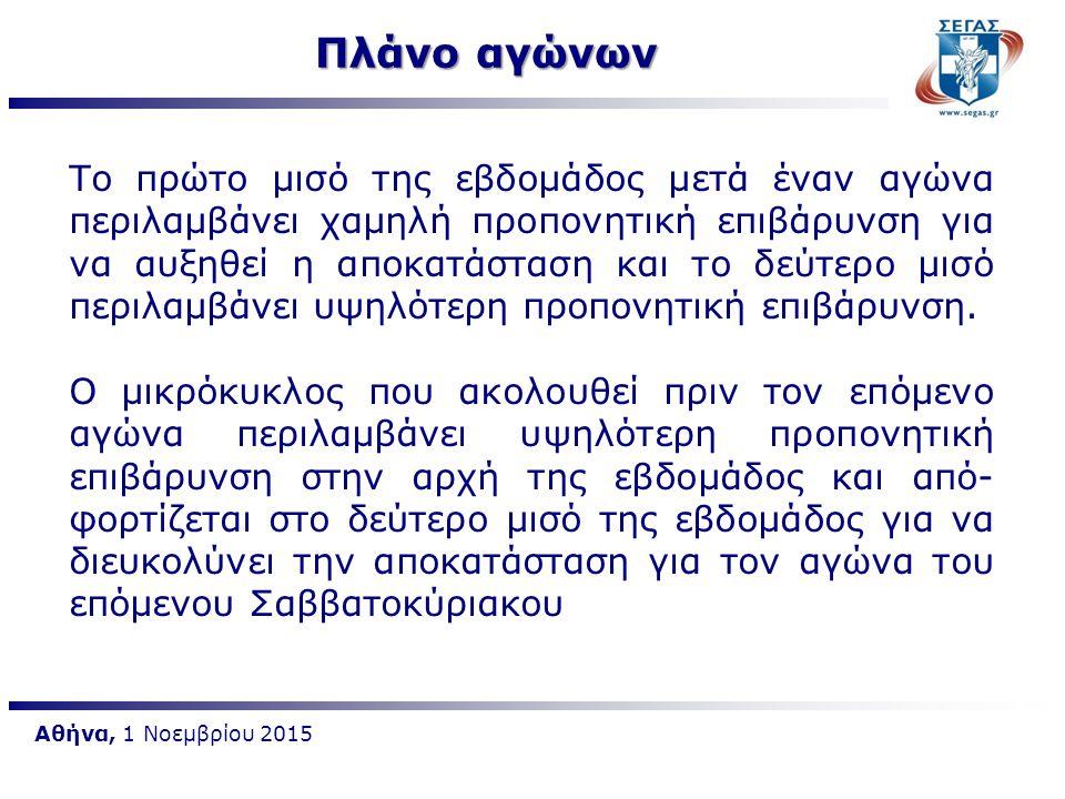 Αθήνα, 1 Νοεμβρίου 2015 Το πρώτο μισό της εβδομάδος μετά έναν αγώνα περιλαμβάνει χαμηλή προπονητική επιβάρυνση για να αυξηθεί η αποκατάσταση και το δε