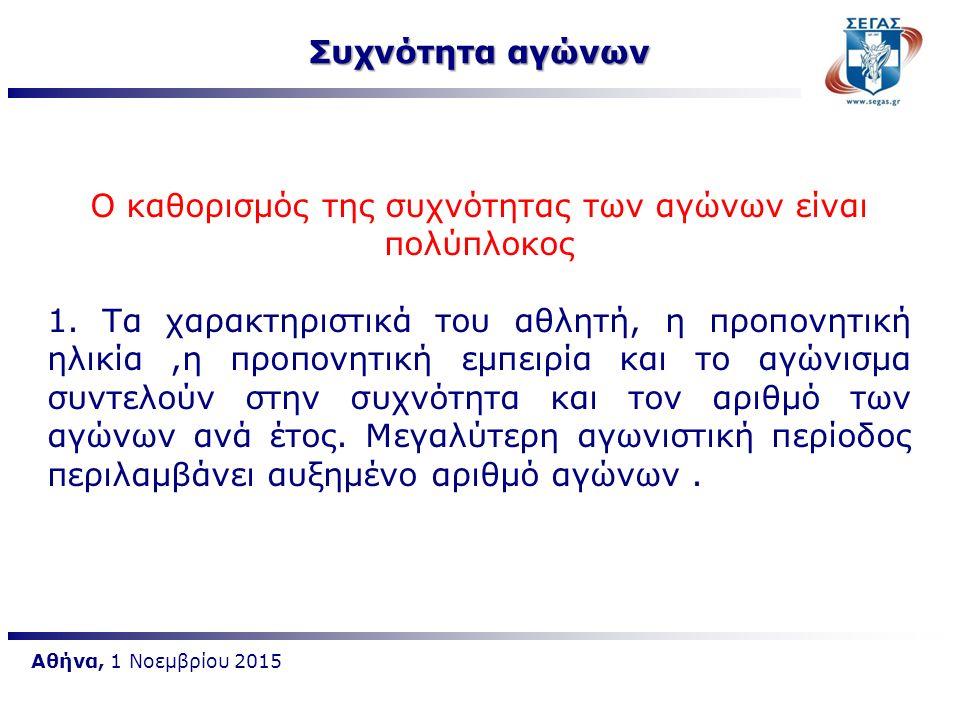 Αθήνα, 1 Νοεμβρίου 2015 Ο καθορισμός της συχνότητας των αγώνων είναι πολύπλοκος 1. Τα χαρακτηριστικά του αθλητή, η προπονητική ηλικία,η προπονητική εμ