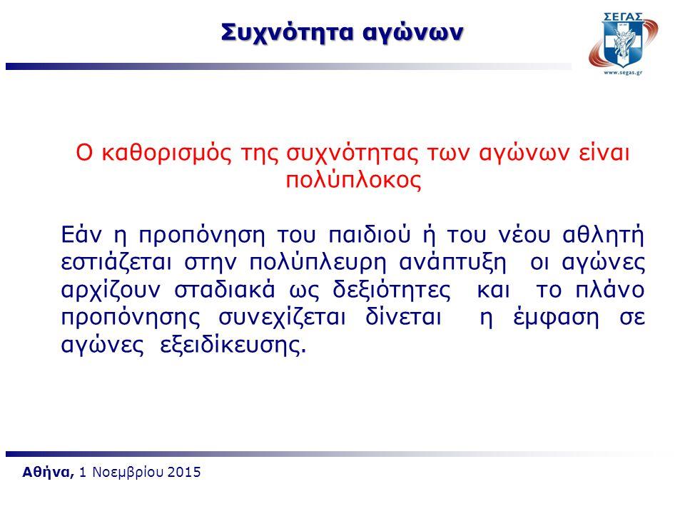 Αθήνα, 1 Νοεμβρίου 2015 Ο καθορισμός της συχνότητας των αγώνων είναι πολύπλοκος Εάν η προπόνηση του παιδιού ή του νέου αθλητή εστιάζεται στην πολύπλευ
