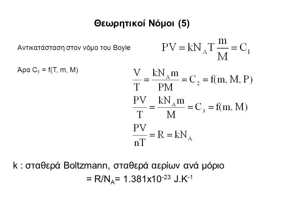 Θεωρητικοί Νόμοι (5) Αντικατάσταση στον νόμο του Boyle Άρα C 1 = f(T, m, M) k : σταθερά Boltzmann, σταθερά αερίων ανά μόριο = R/N A = 1.381x10 -23 J.K -1