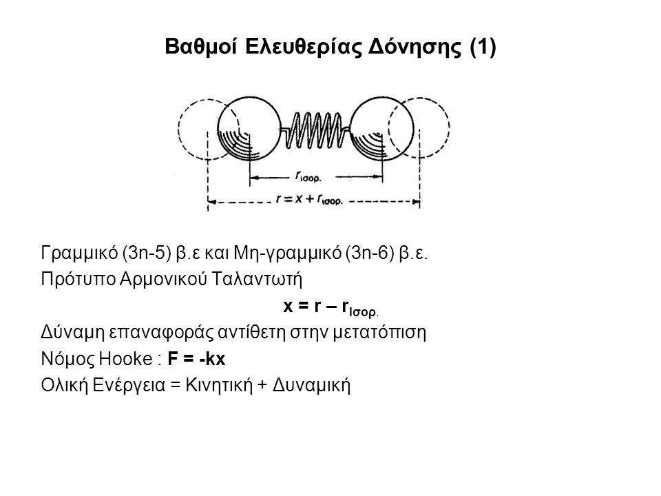 Βαθμοί Ελευθερίας Δόνησης (1) Γραμμικό (3n-5) β.ε και Μη-γραμμικό (3n-6) β.ε.