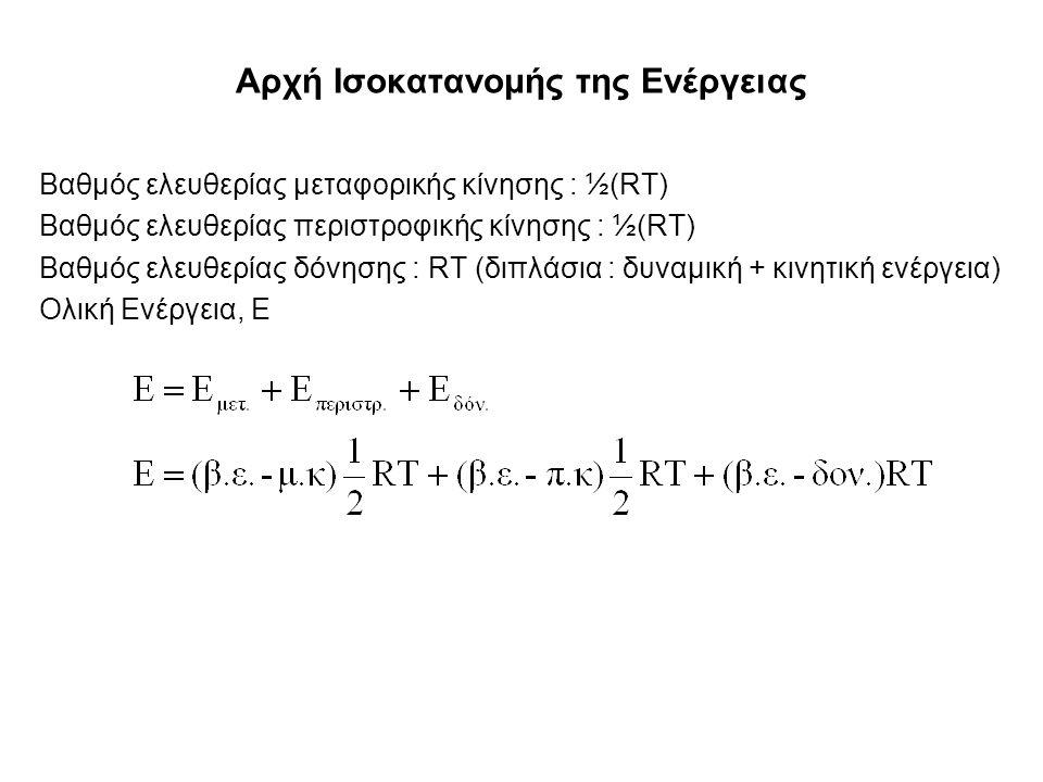 Αρχή Ισοκατανομής της Ενέργειας Βαθμός ελευθερίας μεταφορικής κίνησης : ½(RT) Βαθμός ελευθερίας περιστροφικής κίνησης : ½(RT) Βαθμός ελευθερίας δόνησης : RT (διπλάσια : δυναμική + κινητική ενέργεια) Ολική Ενέργεια, Ε