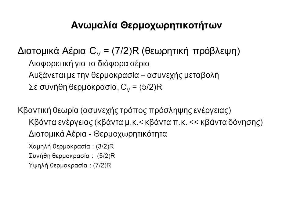 Ανωμαλία Θερμοχωρητικοτήτων Διατομικά Αέρια C V = (7/2)R (θεωρητική πρόβλεψη) Διαφορετική για τα διάφορα αέρια Αυξάνεται με την θερμοκρασία – ασυνεχής μεταβολή Σε συνήθη θερμοκρασία, C V = (5/2)R Κβαντική θεωρία (ασυνεχής τρόπος πρόσληψης ενέργειας) Κβάντα ενέργειας (κβάντα μ.κ.< κβάντα π.κ.