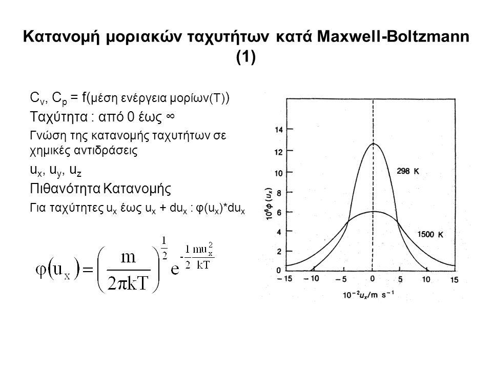 Κατανομή μοριακών ταχυτήτων κατά Maxwell-Boltzmann (1) C v, C p = f( μέση ενέργεια μορίων(T) ) Ταχύτητα : από 0 έως ∞ Γνώση της κατανομής ταχυτήτων σε χημικές αντιδράσεις u x, u y, u z Πιθανότητα Κατανομής Για ταχύτητες u x έως u x + du x : φ(u x )*du x