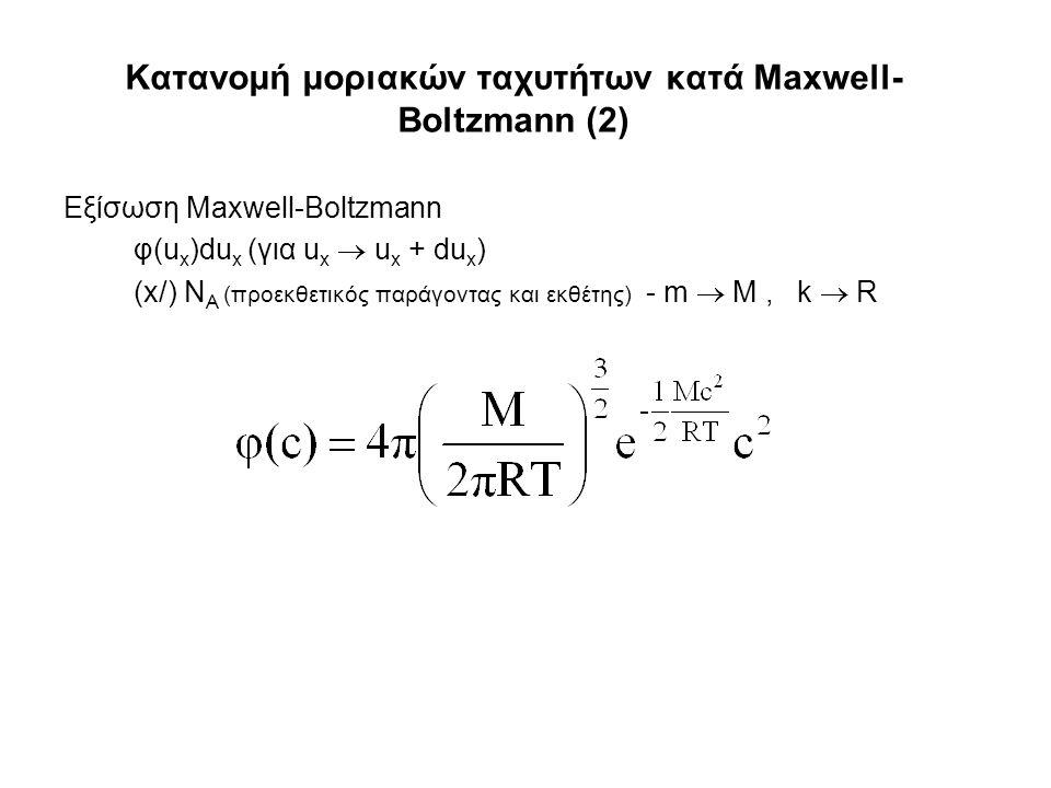 Κατανομή μοριακών ταχυτήτων κατά Maxwell- Boltzmann (2) Εξίσωση Maxwell-Boltzmann φ(u x )du x (για u x  u x + du x ) (x/) N A (προεκθετικός παράγοντας και εκθέτης) - m  M, k  R