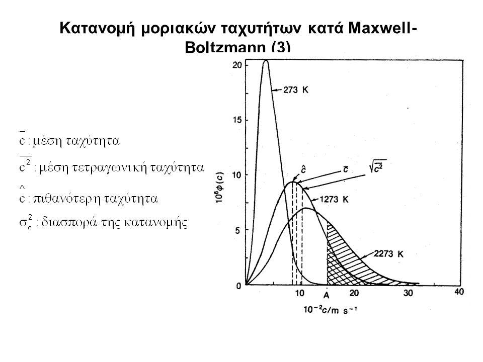 Κατανομή μοριακών ταχυτήτων κατά Maxwell- Boltzmann (3)