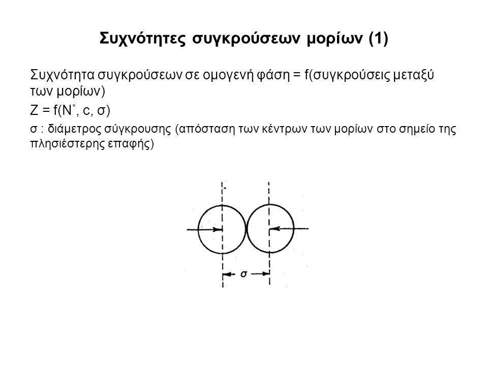 Συχνότητες συγκρούσεων μορίων (1) Συχνότητα συγκρούσεων σε ομογενή φάση = f(συγκρούσεις μεταξύ των μορίων) Ζ = f(N *, c, σ) σ : διάμετρος σύγκρουσης (απόσταση των κέντρων των μορίων στο σημείο της πλησιέστερης επαφής)