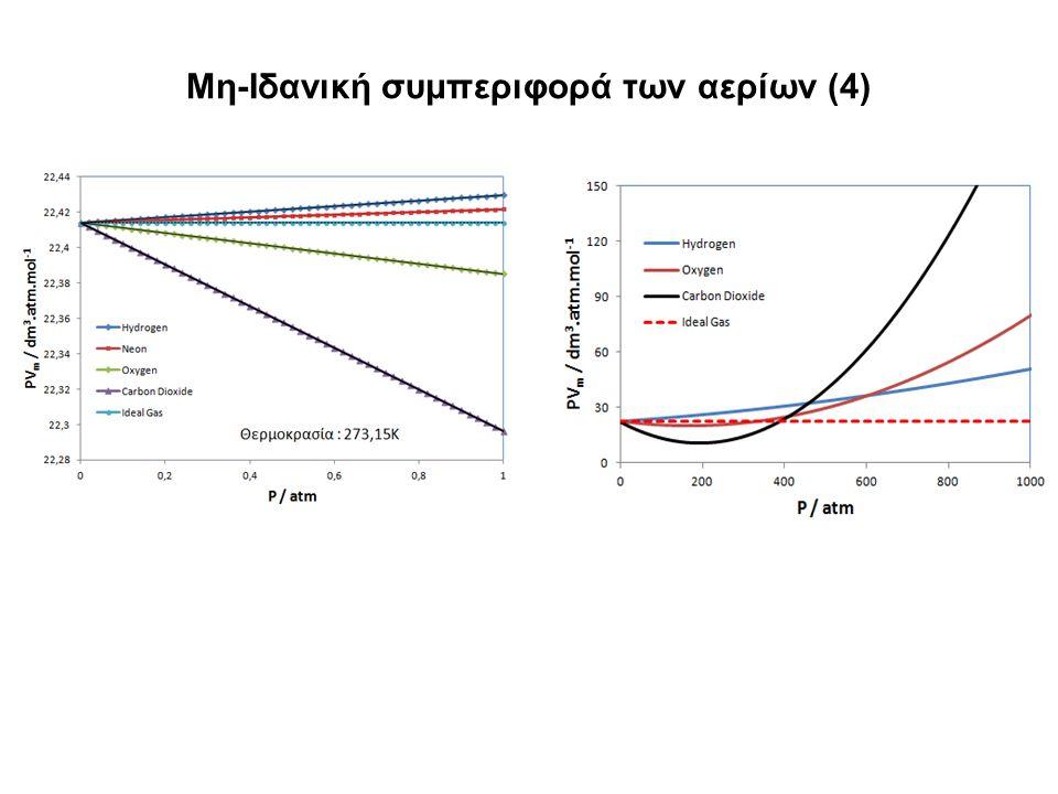 Μη-Ιδανική συμπεριφορά των αερίων (4)