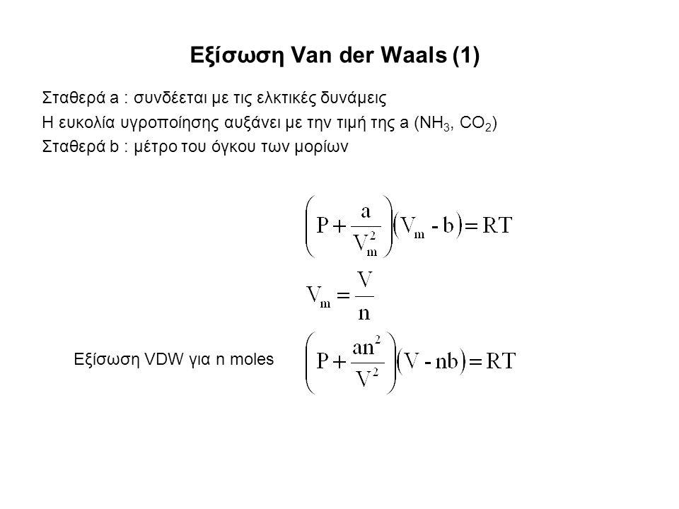 Εξίσωση Van der Waals (1) Σταθερά a : συνδέεται με τις ελκτικές δυνάμεις Η ευκολία υγροποίησης αυξάνει με την τιμή της a (ΝΗ 3, CO 2 ) Σταθερά b : μέτρο του όγκου των μορίων Εξίσωση VDW για n moles