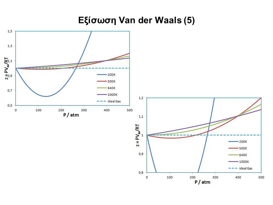 Εξίσωση Van der Waals (5)