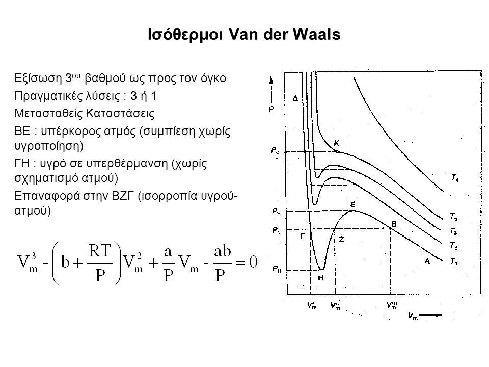 Ισόθερμοι Van der Waals Εξίσωση 3 ου βαθμού ως προς τον όγκο Πραγματικές λύσεις : 3 ή 1 Μετασταθείς Καταστάσεις ΒΕ : υπέρκορος ατμός (συμπίεση χωρίς υγροποίηση) ΓΗ : υγρό σε υπερθέρμανση (χωρίς σχηματισμό ατμού) Επαναφορά στην ΒΖΓ (ισορροπία υγρού- ατμού)