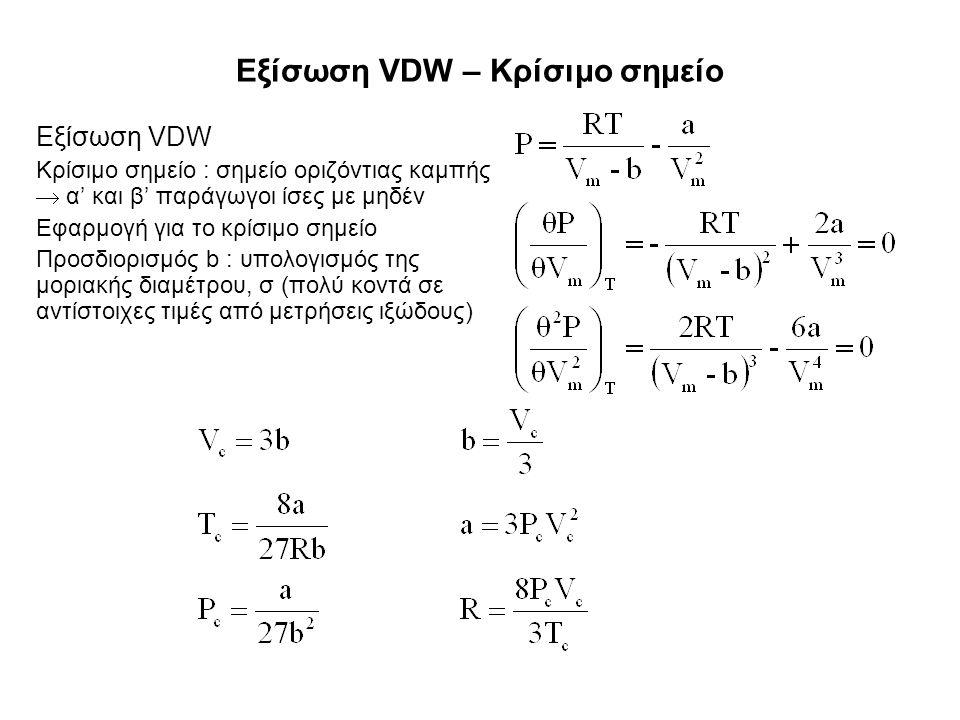 Εξίσωση VDW – Κρίσιμο σημείο Εξίσωση VDW Κρίσιμο σημείο : σημείο οριζόντιας καμπής  α' και β' παράγωγοι ίσες με μηδέν Εφαρμογή για το κρίσιμο σημείο Προσδιορισμός b : υπολογισμός της μοριακής διαμέτρου, σ (πολύ κοντά σε αντίστοιχες τιμές από μετρήσεις ιξώδους)