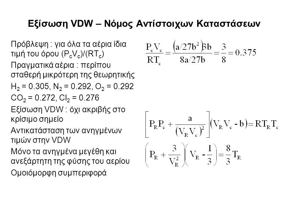 Εξίσωση VDW – Νόμος Αντίστοιχων Καταστάσεων Πρόβλεψη : για όλα τα αέρια ίδια τιμή του όρου (P c V c )/(RT c ) Πραγματικά αέρια : περίπου σταθερή μικρότερη της θεωρητικής H 2 = 0.305, N 2 = 0.292, O 2 = 0.292 CO 2 = 0.272, Cl 2 = 0.276 Εξίσωση VDW : όχι ακριβής στο κρίσιμο σημείο Αντικατάσταση των ανηγμένων τιμών στην VDW Μόνο τα ανηγμένα μεγέθη και ανεξάρτητη της φύσης του αερίου Ομοιόμορφη συμπεριφορά