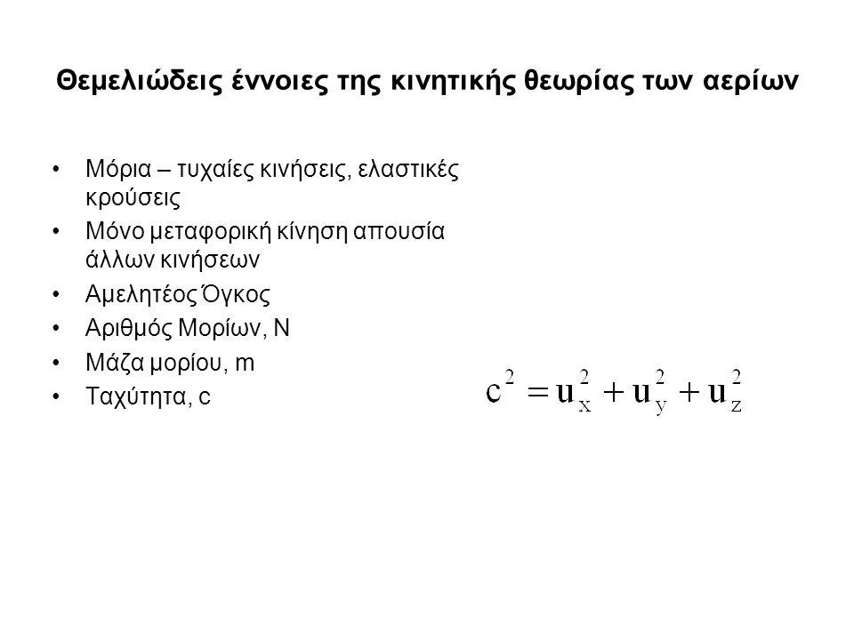 Θεωρητικοί Νόμοι (1) P = f(N,m,c) – Α' νόμος Υπολογισμός δύναμης που ασκεί ένα μόριο στο τοίχωμα Κίνηση ενός μορίου κατά τον x-άξονα (πλήρης διαδρομή) ΟΑΑ' l