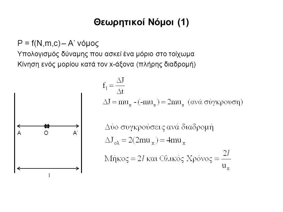 Εξίσωση Van der Waals (2) Χαμηλές πιέσεις : P 2  0 Αλλαγή κλίσης – ανταγωνισμός όρων b και a PV m = RT + BP παράμετρος Β = f(φύση αερίου, T)