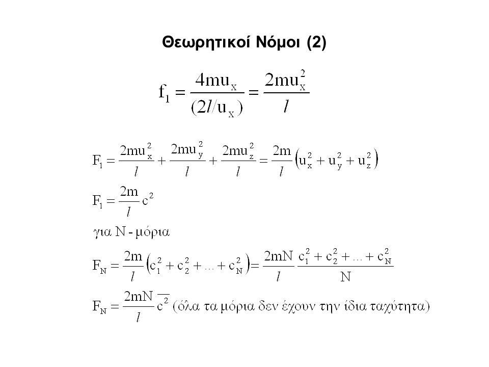Κατανομή μοριακών ταχυτήτων κατά Maxwell-Boltzmann (6) Διασπορά της κατανομής (αυξάνει με τη θερμοκρασία - πιο ευρεία κατανομή, μειώνεται με το MB, πιο στενή κατανομή) Το κλάσμα για C>C 1 δίνεται από το εμβαδό της καμπύλης από C 1 έως ∞