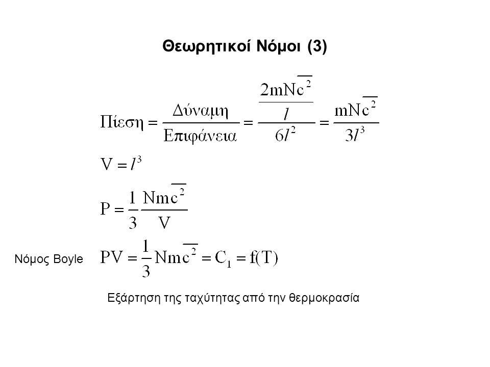 Εξίσωση Van der Waals (4) Μεταβολή του όρου b-a/RT με την θερμοκρασία Θερμοκρασία Boyle, Τ B = a /(Rb) Πραγματικά Αέρια  Ιδανική συμπεριφορά για P  0 και T  Μείωση της γενικότητας της εξίσωσης