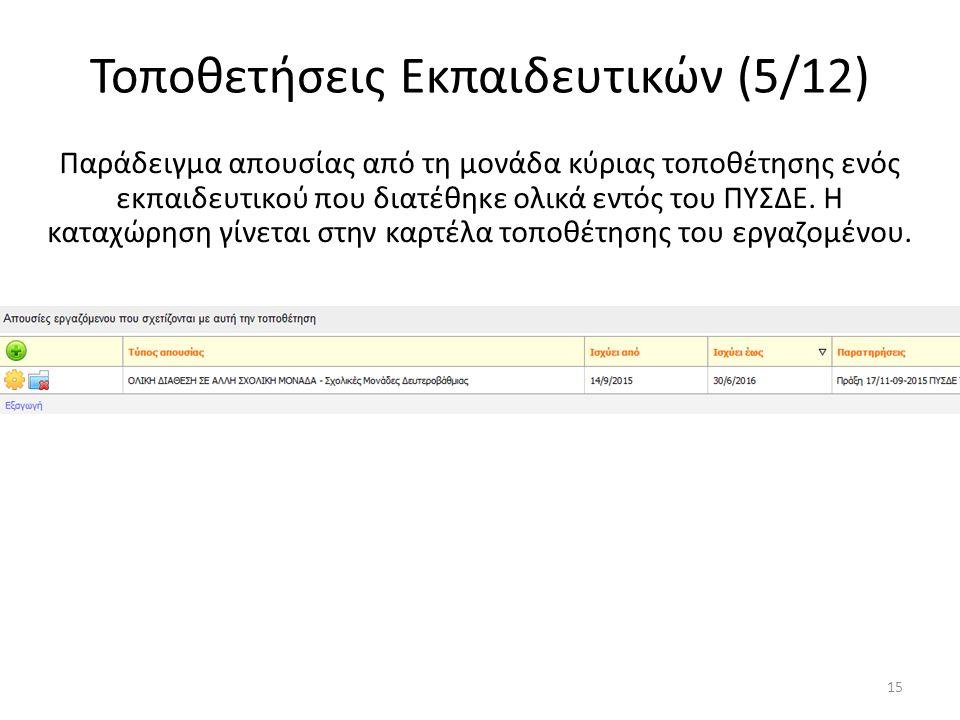 Τοποθετήσεις Εκπαιδευτικών (5/12) Παράδειγμα απουσίας από τη μονάδα κύριας τοποθέτησης ενός εκπαιδευτικού που διατέθηκε ολικά εντός του ΠΥΣΔΕ. Η καταχ