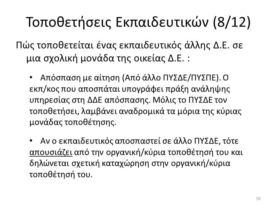 Τοποθετήσεις Εκπαιδευτικών (8/12) Πώς τοποθετείται ένας εκπαιδευτικός άλλης Δ.Ε. σε μια σχολική μονάδα της οικείας Δ.Ε. : Απόσπαση με αίτηση (Από άλλο