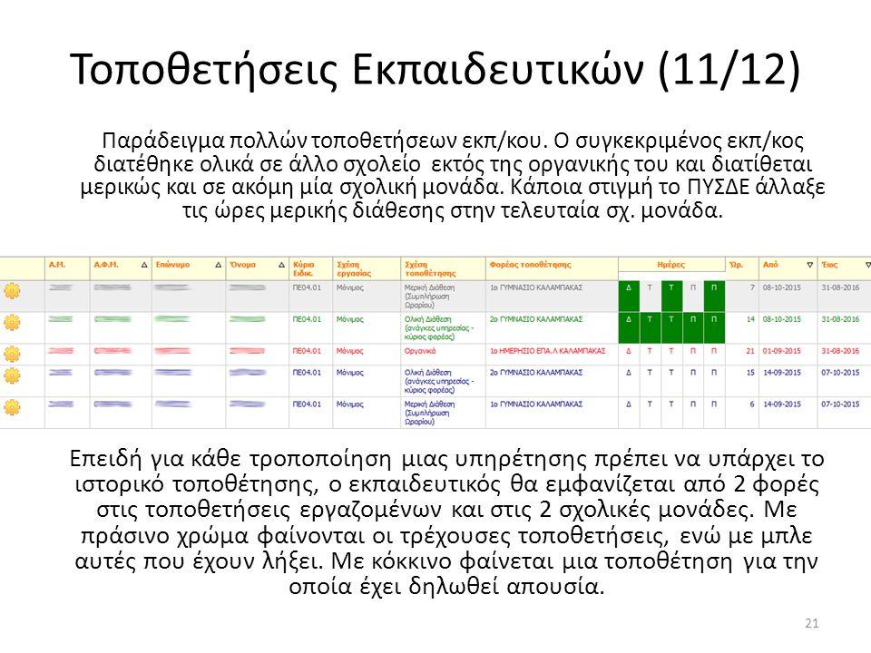 Τοποθετήσεις Εκπαιδευτικών (11/12) Παράδειγμα πολλών τοποθετήσεων εκπ/κου. Ο συγκεκριμένος εκπ/κος διατέθηκε ολικά σε άλλο σχολείο εκτός της οργανικής