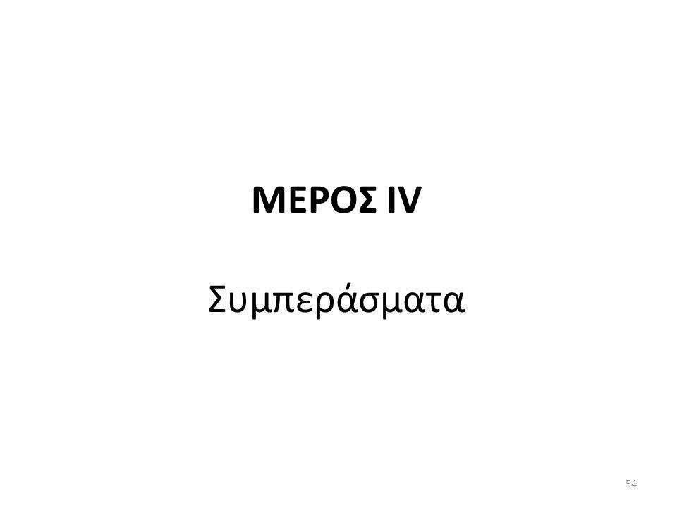 ΜΕΡΟΣ ΙV Συμπεράσματα 54