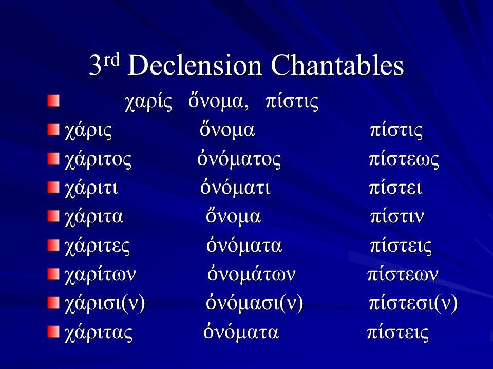 3 rd Declension Chantables χαρίς ὄ νομα, πίστις χαρίς ὄ νομα, πίστις χάρις ὄ νομα πίστις χάριτος ὀ νόματος πίστεως χάριτι ὀ νόματι πίστει χάριτα ὄ νομα πίστιν χάριτες ὀ νόματα πίστεις χαρίτων ὀ νομάτων πίστεων χάρισι(ν) ὀ νόμασι(ν) πίστεσι(ν) χάριτας ὀ νόματα πίστεις