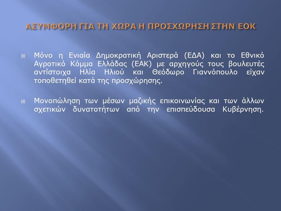  Μόνο η Ενιαία Δημοκρατική Αριστερά (ΕΔΑ) και το Εθνικό Αγροτικό Κόμμα Ελλάδας (ΕΑΚ) με αρχηγούς τους βουλευτές αντίστοιχα Ηλία Ηλιού και Θεόδωρο Για
