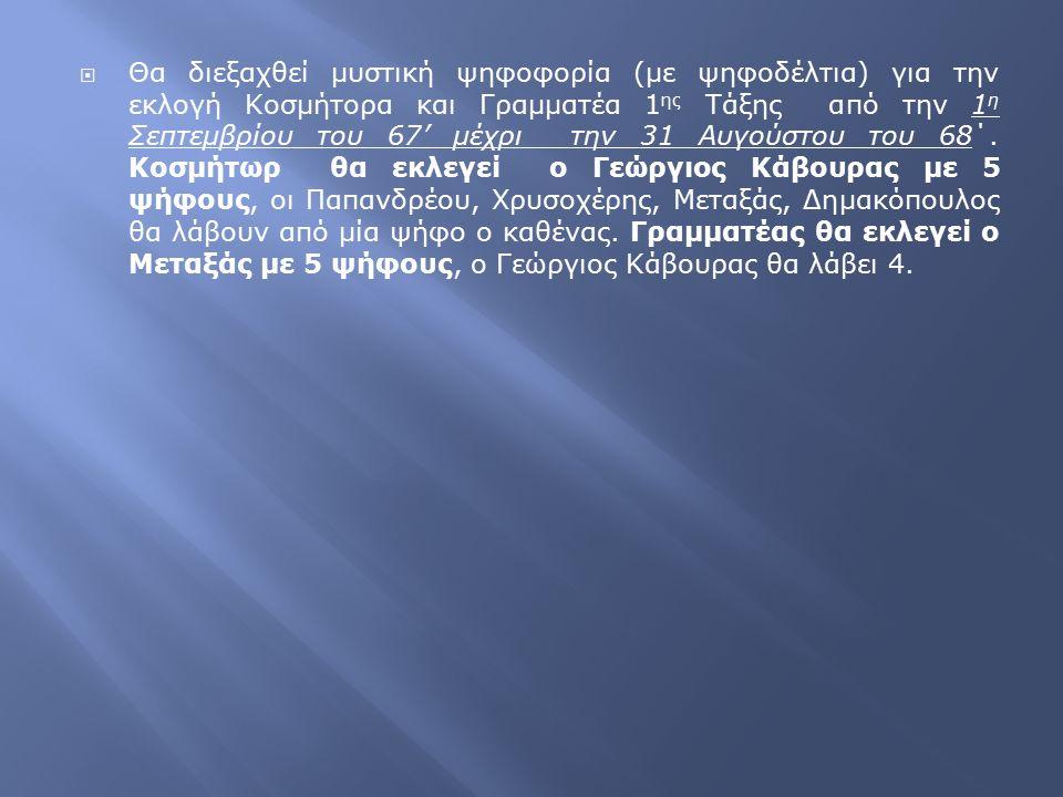  Θα διεξαχθεί μυστική ψηφοφορία (με ψηφοδέλτια) για την εκλογή Κοσμήτορα και Γραμματέα 1 ης Τάξης από την 1 η Σεπτεμβρίου του 67' μέχρι την 31 Αυγούσ