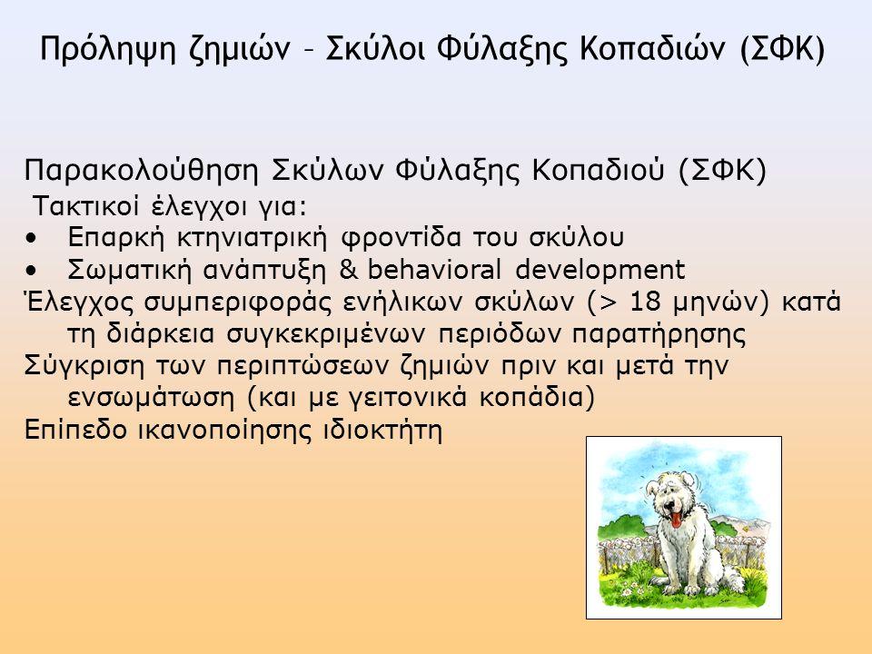 Παρακολούθηση Σκύλων Φύλαξης Κοπαδιού (ΣΦΚ) Τακτικοί έλεγχοι για: Επαρκή κτηνιατρική φροντίδα του σκύλου Σωματική ανάπτυξη & behavioral development Έλεγχος συμπεριφοράς ενήλικων σκύλων (> 18 μηνών) κατά τη διάρκεια συγκεκριμένων περιόδων παρατήρησης Σύγκριση των περιπτώσεων ζημιών πριν και μετά την ενσωμάτωση (και με γειτονικά κοπάδια) Επίπεδο ικανοποίησης ιδιοκτήτη Πρόληψη ζημιών – Σκύλοι Φύλαξης Κοπαδιών (ΣΦΚ)