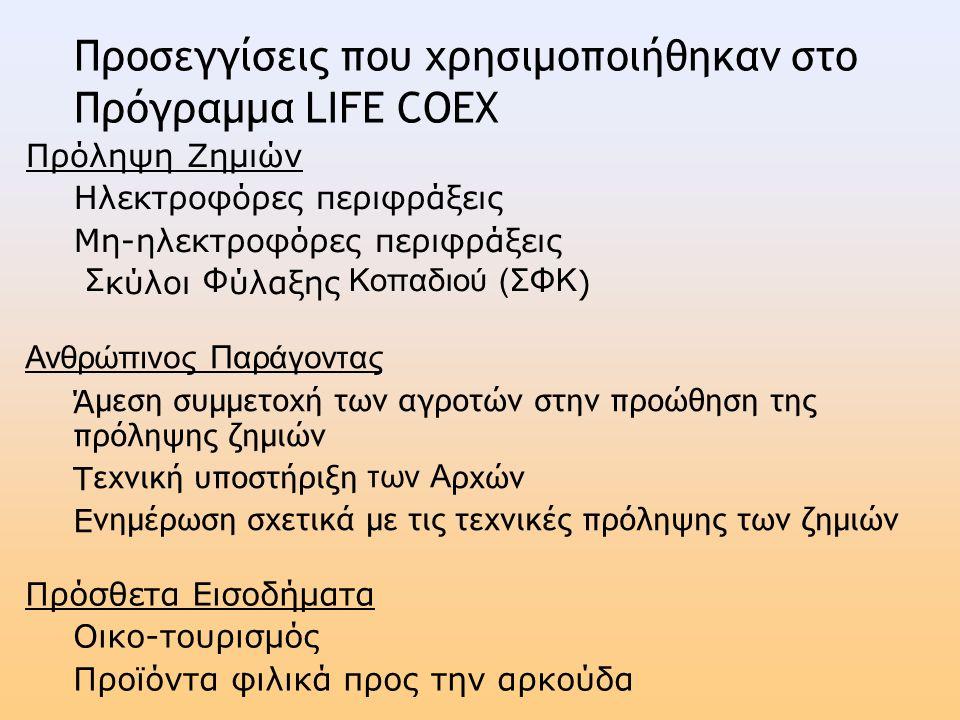 Προσεγγίσεις που χρησιμοποιήθηκαν στο Πρόγραμμα LIFE COEX Πρόληψη Ζημιών Ηλεκτροφόρες περιφράξεις Μη-ηλεκτροφόρες περιφράξεις Σ κύλοι Φ ύλαξης Κοπαδιού (ΣΦΚ ) Ανθρώπινος Παράγοντας Άμεση συμμετοχή των αγροτών στην προώθηση της πρόληψης ζημιών Τεχνική υποστήριξη των Α ρχών Ενημέρωση σχετικά με τις τεχνικές πρόληψης των ζημιών Πρόσθετα Εισοδήματα Οικο-τουρισμός Προϊόντα φιλικά προς την αρκούδα