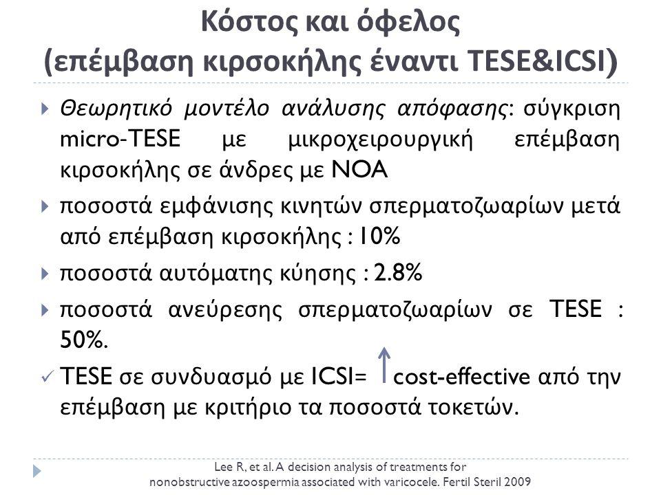 Κόστος και όφελος ( επέμβαση κιρσοκήλης έναντι TESE&ICSI )  Θεωρητικό μοντέλο ανάλυσης απόφασης : σύγκριση micro-TESE με μικροχειρουργική επέμβαση κιρσοκήλης σε άνδρες με NOA  ποσοστά εμφάνισης κινητών σπερματοζωαρίων μετά από επέμβαση κιρσοκήλης : 10%  ποσοστά αυτόματης κύησης : 2.8%  ποσοστά ανεύρεσης σπερματοζωαρίων σε TESE : 50%.