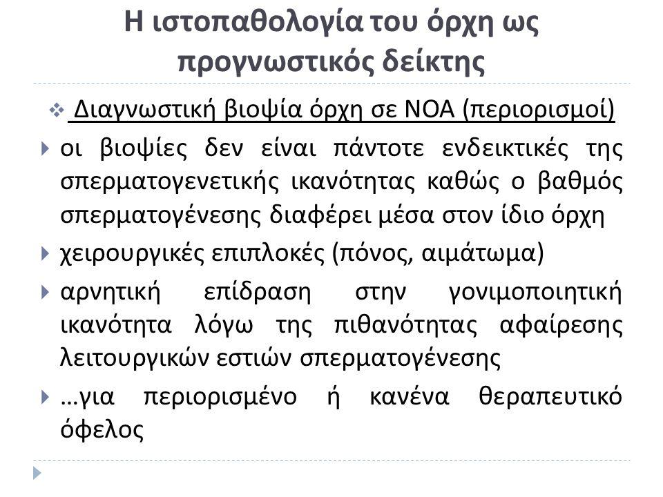 Η ιστοπαθολογία του όρχη ως προγνωστικός δείκτης  Διαγνωστική βιοψία όρχη σε ΝΟΑ ( περιορισμοί )  οι βιοψίες δεν είναι πάντοτε ενδεικτικές της σπερμ