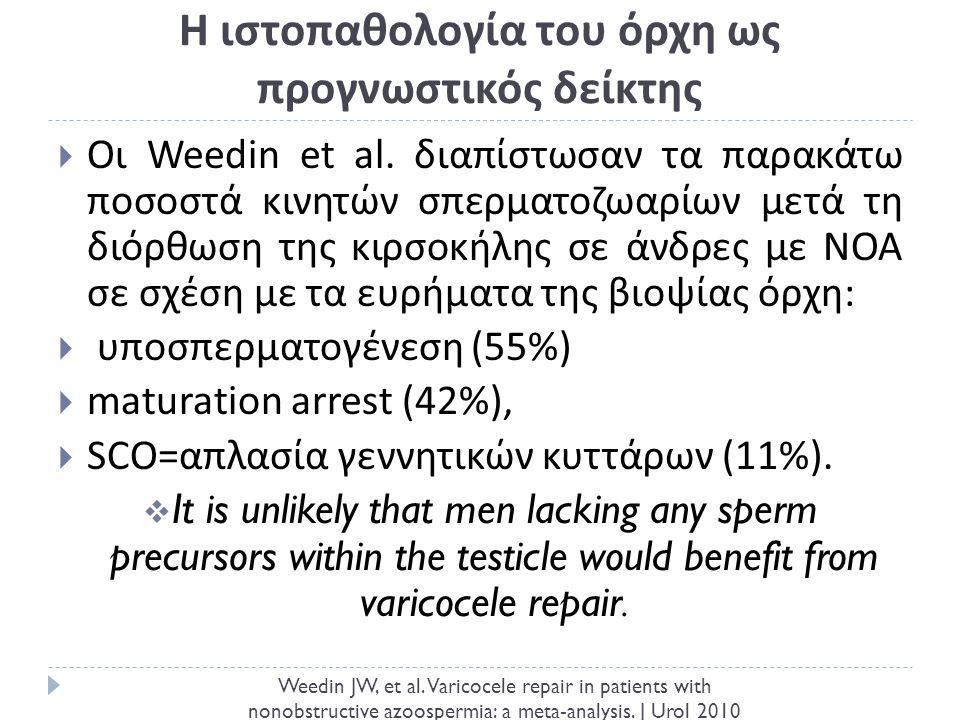 Η ιστοπαθολογία του όρχη ως προγνωστικός δείκτης  Οι Weedin et al. διαπίστωσαν τα παρακάτω ποσοστά κινητών σπερματοζωαρίων μετά τη διόρθωση της κιρσο