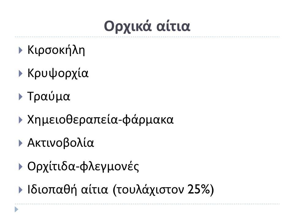 Ορχικά αίτια  Κιρσοκήλη  Κρυψορχία  Τραύμα  Χημειοθεραπεία - φάρμακα  Ακτινοβολία  Ορχίτιδα - φλεγμονές  Ιδιοπαθή αίτια ( τουλάχιστον 25%)