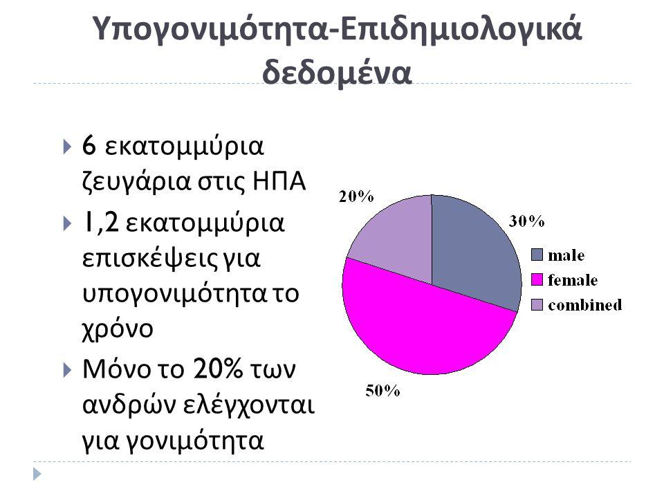 Σπερμοδιάγραμμα : WHO reference range  Όγκος σπέρματος : 2-5mL  Πυκνότητα σπερματοζωαρίων : > 20 εκατομμύρια/mL  % κινητών σπερματοζωαρίων : > 50 %  % σπερματοζωαρίων με φυσιολογική μορφολογία : > 50 %  % σπερματοζωαρίων με φυσιολογική μορφολογία (Kruger): > 14%