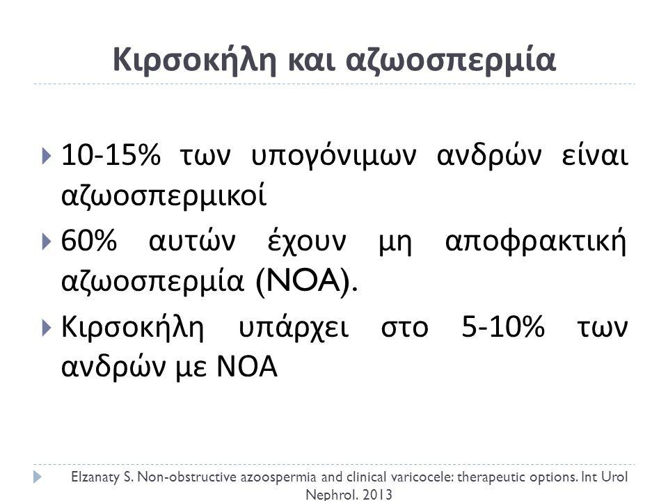 Κιρσοκήλη και αζωοσπερμία  10-15% των υπογόνιμων ανδρών είναι αζωοσπερμικοί  60% αυτών έχουν μη αποφρακτική αζωοσπερμία (NOA).