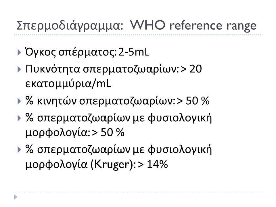 Σπερμοδιάγραμμα : WHO reference range  Όγκος σπέρματος : 2-5mL  Πυκνότητα σπερματοζωαρίων : > 20 εκατομμύρια/mL  % κινητών σπερματοζωαρίων : > 50 %