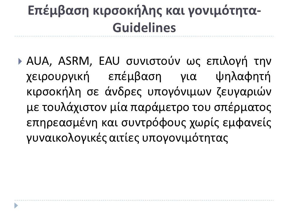 Επέμβαση κιρσοκήλης και γονιμότητα- Guidelines  AUA, ASRM, EAU συνιστούν ως επιλογή την χειρουργική επέμβαση για ψηλαφητή κιρσοκήλη σε άνδρες υπογόνι