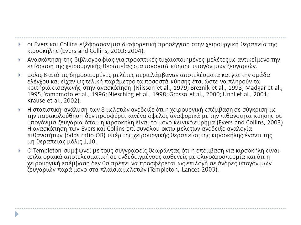  οι Evers και Collins εξέφρασαν μια διαφορετική προσέγγιση στην χειρουργική θεραπεία της κιρσοκήλης (Evers and Collins, 2003; 2004).  Ανασκόπηση της