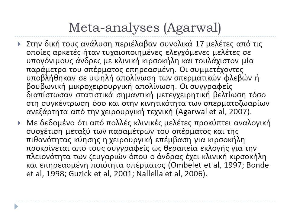 Meta-analyses (Agarwal)  Στην δική τους ανάλυση περιέλαβαν συνολικά 17 μελέτες από τις οποίες αρκετές ήταν τυχαιοποιημένες ελεγχόμενες μελέτες σε υπο
