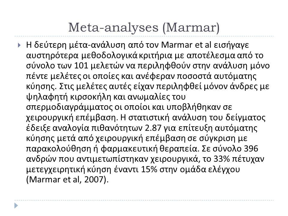 Meta-analyses (Marmar)  Η δεύτερη μέτα - ανάλυση από τον Marmar et al εισήγαγε αυστηρότερα μεθοδολογικά κριτήρια με αποτέλεσμα από το σύνολο των 101 μελετών να περιληφθούν στην ανάλυση μόνο πέντε μελέτες οι οποίες και ανέφεραν ποσοστά αυτόματης κύησης.