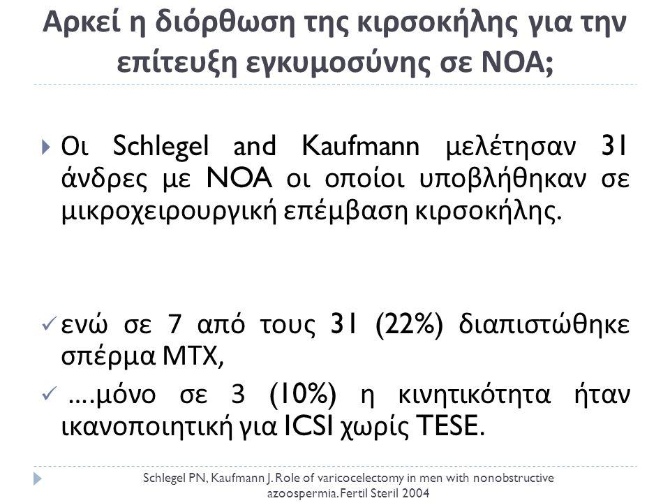 Αρκεί η διόρθωση της κιρσοκήλης για την επίτευξη εγκυμοσύνης σε ΝΟΑ ;  Οι Schlegel and Kaufmann μελέτησαν 31 άνδρες με NOA οι οποίοι υποβλήθηκαν σε μικροχειρουργική επέμβαση κιρσοκήλης.
