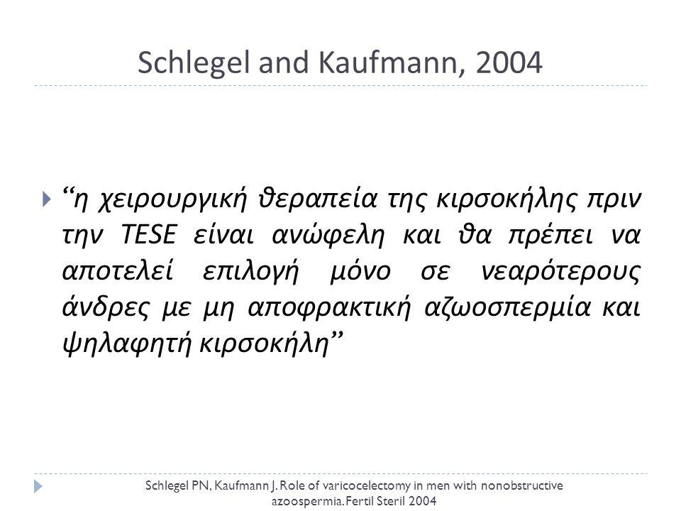 Schlegel and Kaufmann, 2004  η χειρουργική θεραπεία της κιρσοκήλης πριν την TESE είναι ανώφελη και θα πρέπει να αποτελεί επιλογή μόνο σε νεαρότερους άνδρες με μη αποφρακτική αζωοσπερμία και ψηλαφητή κιρσοκήλη Schlegel PN, Kaufmann J.