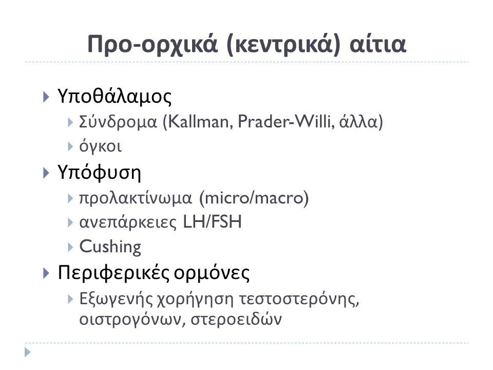 Προ-ορχικά (κεντρικά) αίτια  Υποθάλαμος  Σύνδρομα (Kallman, Prader-Willi, άλλα )  όγκοι  Υπόφυση  προλακτίνωμα (micro/macro)  ανεπάρκειες LH/FSH  Cushing  Περιφερικές ορμόνες  Εξωγενής χορήγηση τεστοστερόνης, οιστρογόνων, στεροειδών