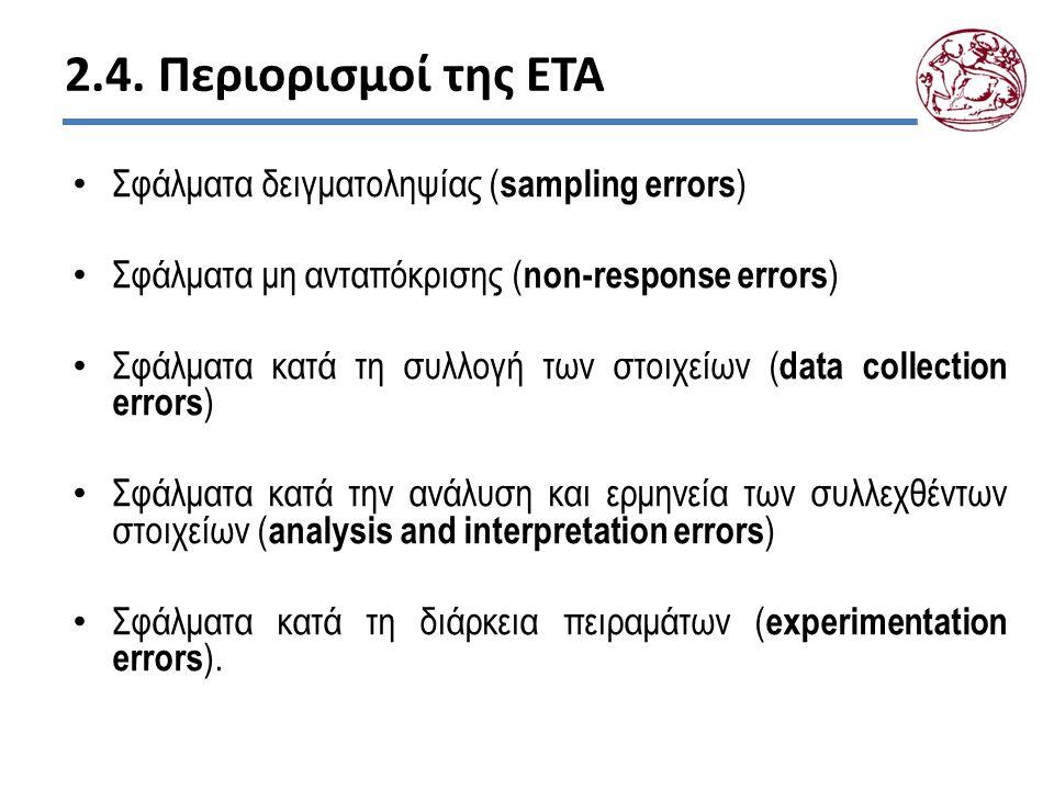 2.4. Περιορισμοί της ΕΤΑ Σφάλματα δειγματοληψίας ( sampling errors ) Σφάλματα μη ανταπόκρισης ( non-response errors ) Σφάλματα κατά τη συλλογή των στο