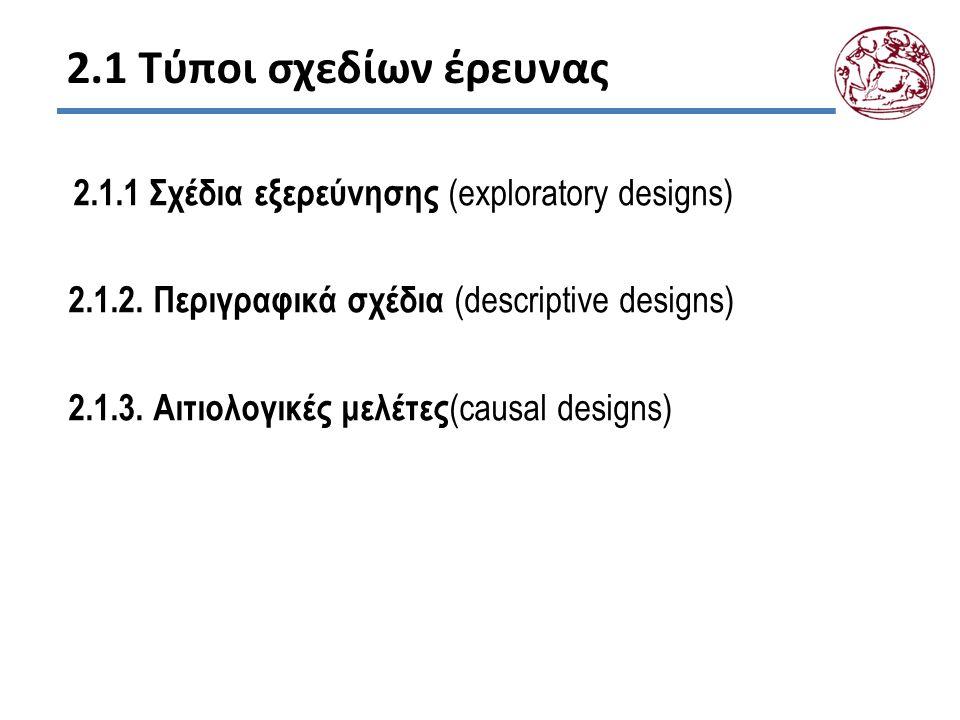 2.1 Τύποι σχεδίων έρευνας 2.1.1 Σχέδια εξερεύνησης (exploratory designs) 2.1.2. Περιγραφικά σχέδια (descriptive designs) 2.1.3. Αιτιολογικές μελέτες (