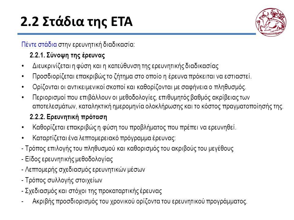 2.2 Στάδια της ΕΤΑ Πέντε στάδια στην ερευνητική διαδικασία: 2.2.1. Σύνοψη της έρευνας Διευκρινίζεται η φύση και η κατεύθυνση της ερευνητικής διαδικασί