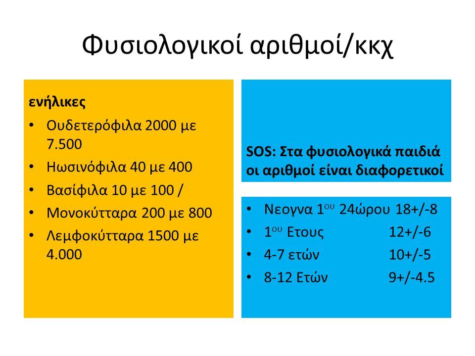 Φυσιολογικοί αριθμοί/κκχ ενήλικες Ουδετερόφιλα 2000 με 7.500 Ηωσινόφιλα 40 με 400 Βασίφιλα 10 με 100 / Μονοκύτταρα 200 με 800 Λεμφοκύτταρα 1500 με 4.000 SOS: Στα φυσιολογικά παιδιά οι αριθμοί είναι διαφορετικοί Νεογνα 1 ου 24ώρου 18+/-8 1 ου Ετους 12+/-6 4-7 ετών 10+/-5 8-12 Ετών 9+/-4.5