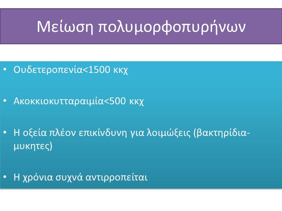 Μείωση πολυμορφοπυρήνων